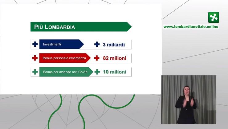 Piano investimenti Lombardia