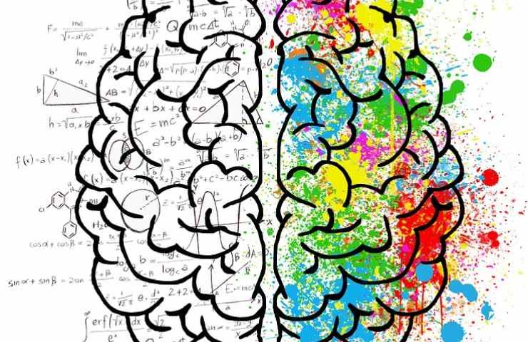 test visivo psicologico
