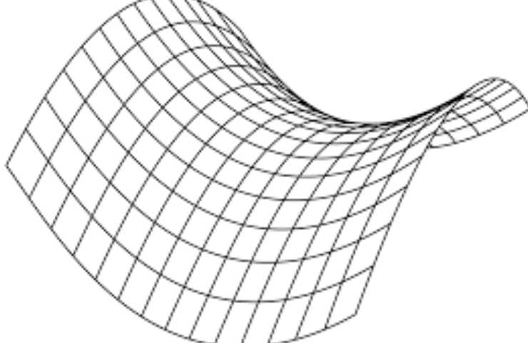 Pringles forma