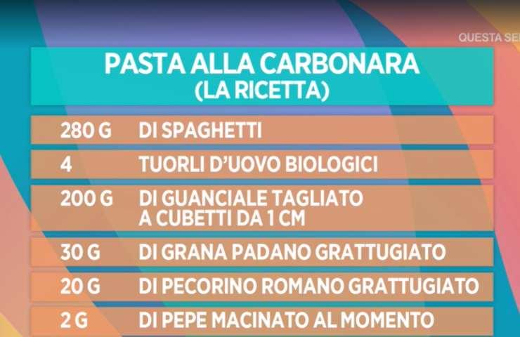 Uno Mattina Carbonara Day ricetta chef Monosilio